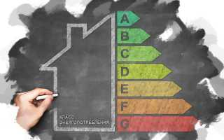 Класс энергопотребления МКД